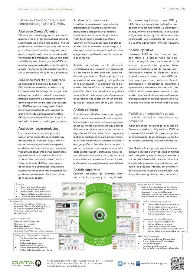 QlikView   Hoja Sectorial   Productos de Consumo qlikview.es Dashboard Analysis Reporting Dirección • Cuadrosde Mando Ejec...
