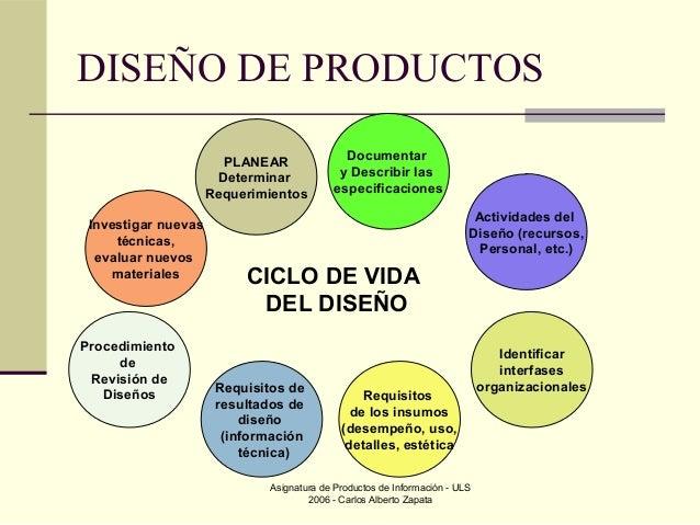 Dise o de productos en unidades de informaci n for Diseno de producto
