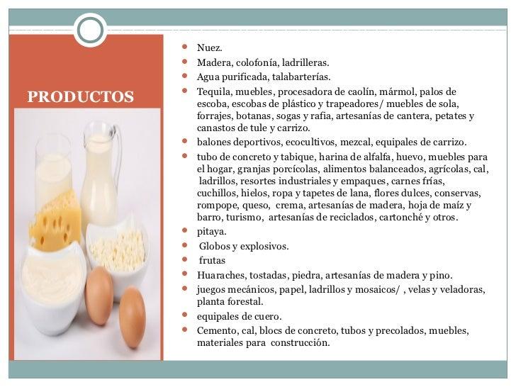 Productos De Jalisco
