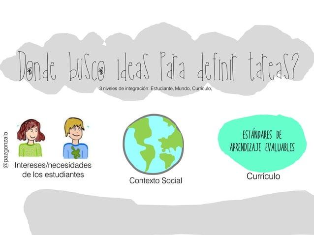 Contexto Social Intereses/necesidades de los estudiantes Currículo Estandares de aprendizaje evaluables Donde busco ideas ...