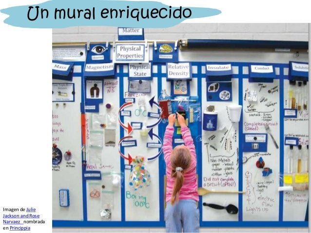 Un mural enriquecido Imagen de Julie Jackson and Rose Narvaez nombrada en Princippia