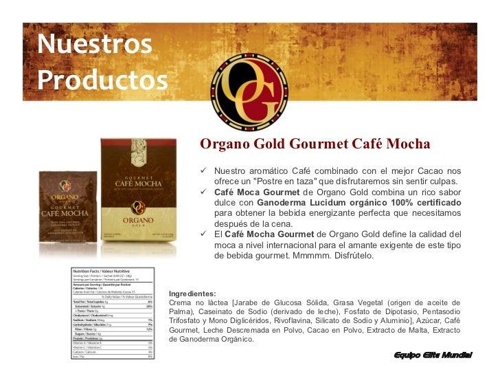 El cafe organo gold sirve para adelgazar