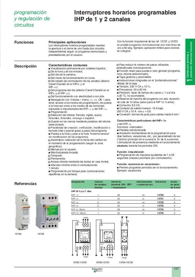 Productos Schneider 2