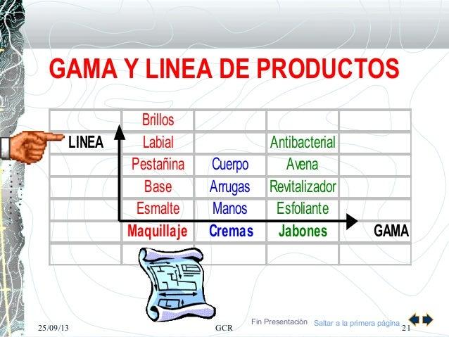 producto gcr