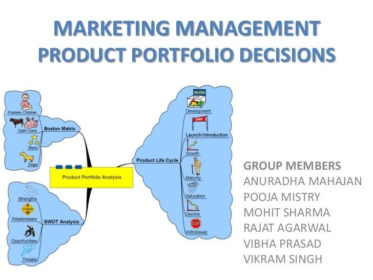 MARKETING MANAGEMENTPRODUCT PORTFOLIO DECISIONS                  GROUP MEMBERS                  ANURADHA MAHAJAN          ...