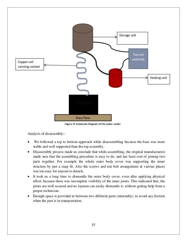 water cooler wiring diagram online schematic diagram u2022 rh holyoak co elkay water cooler wiring diagram water air cooler wiring diagram