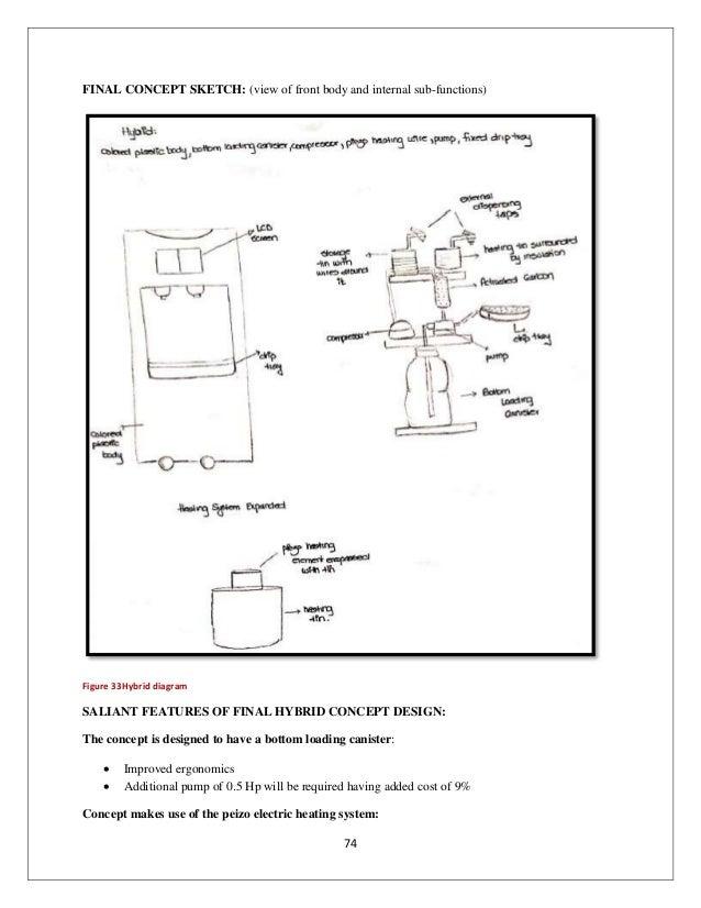 Product Process Design Amp Development Water Cooler