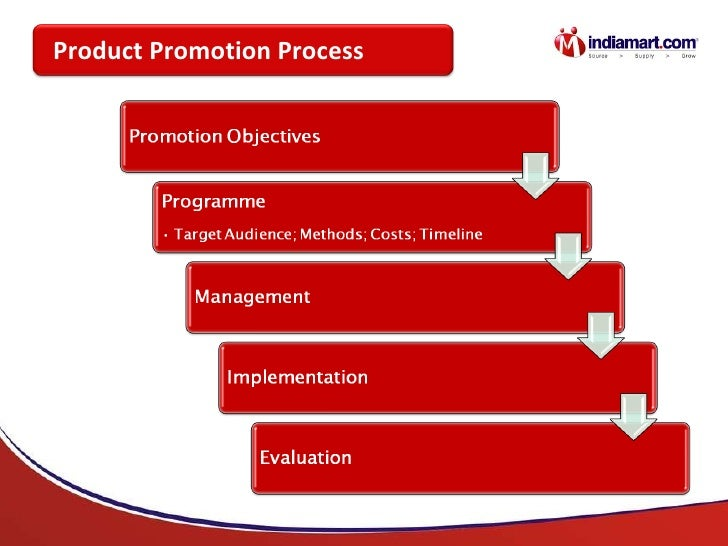 Public Relations Product Promotion Process
