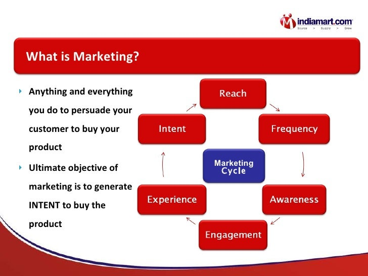 What is Marketing? <ul><li>Anything and everything you do to persuade your customer to buy your product </li></ul><ul><li>...