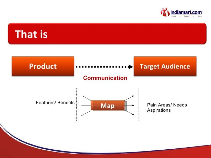 Communication Benefits Pain Areas/ Needs Aspirations Map That is Product Target Audience