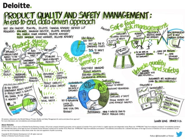 Product quality and safety management: An end-to-end, data-driven approach