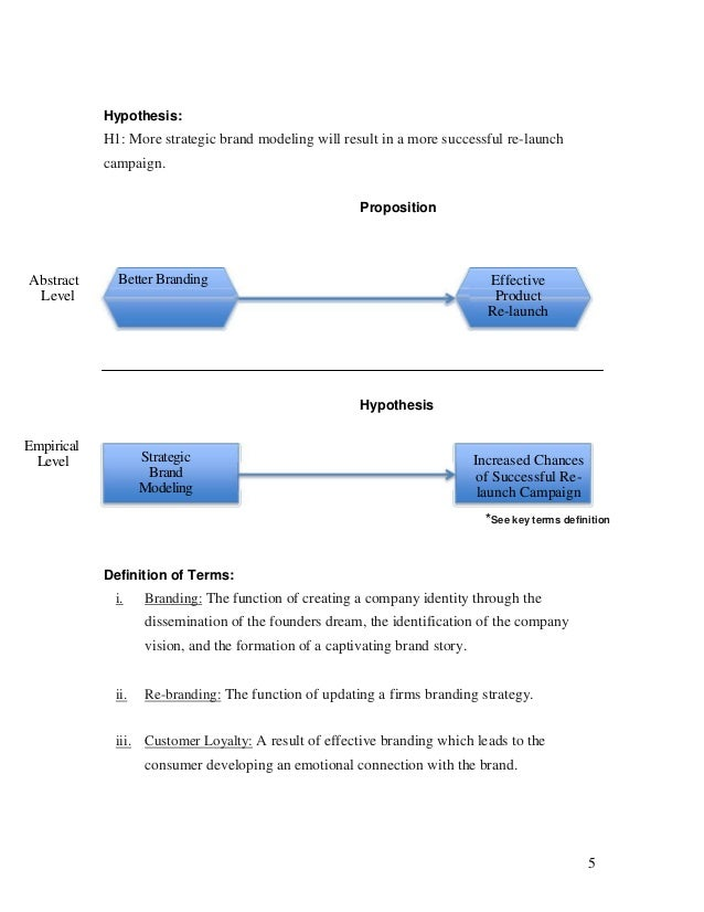 product research paper Keting research for evaluation of optimal prices for different products and product innovations this work this work describes and compares several.
