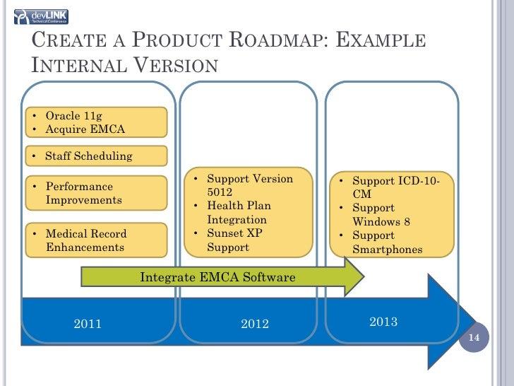 product roadmapping 101 where do i start