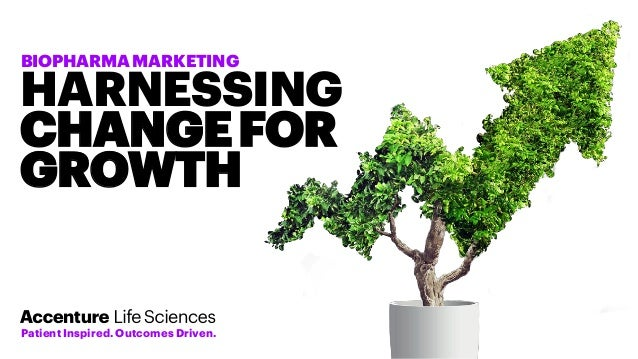 Patient Inspired. Outcomes Driven. HARNESSING CHANGEFOR GROWTH BIOPHARMAMARKETING