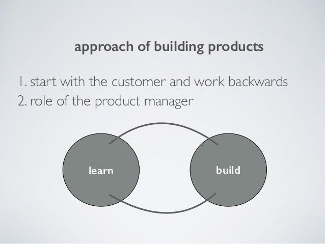 Building Products The Amazon Way Slide 3