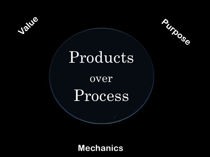 Products    Action     over Process    Mechanics