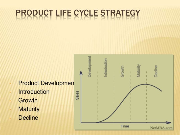 Product Planing And Development