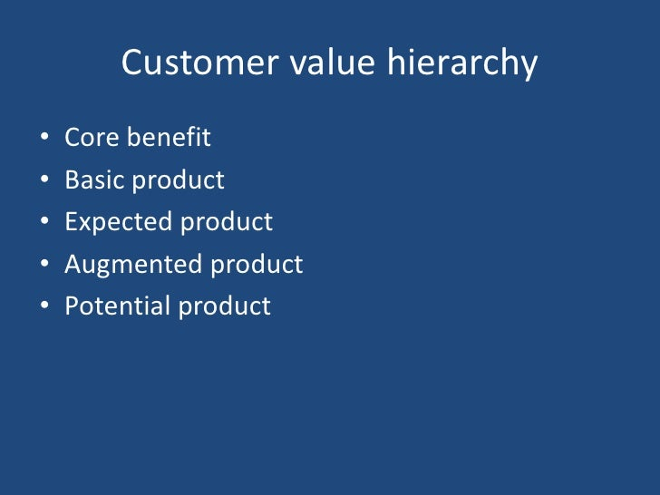 Customer value hierarchy<br />Core benefit<br />Basic product<br />Expected product<br />Augmented product<br />Potential ...