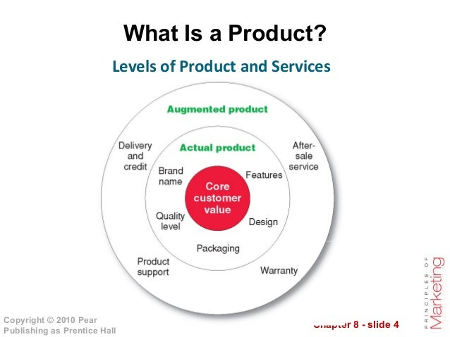 As Services Products : Product strategy