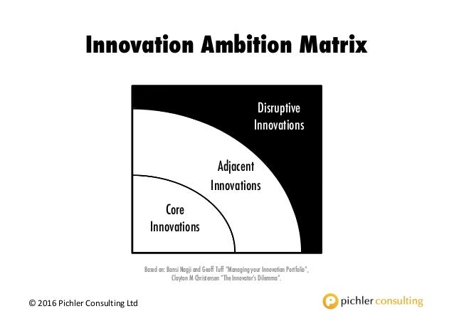 low end disruptive innovation mini case cresyn Disruptive innovation vs harvard: the once low-end disruptors had pushed their way to the top and in the case of a disruptive innovation like the mini.