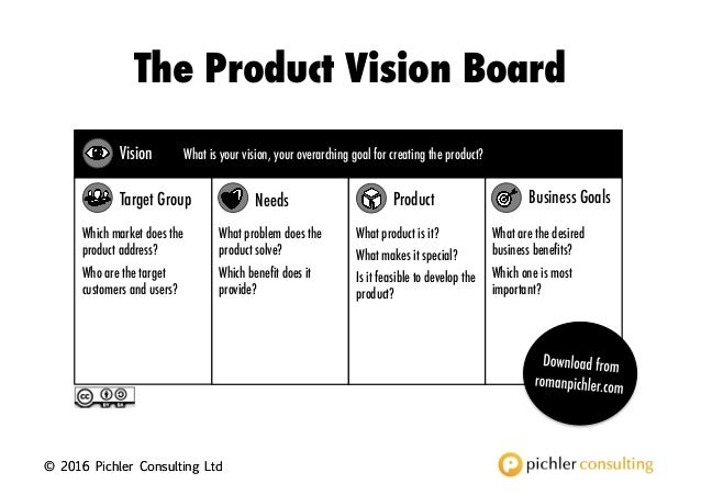 Product Strategy and Product Success