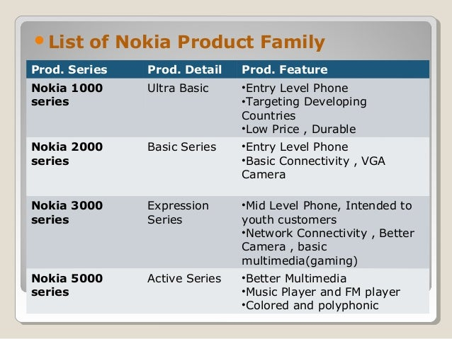 corporate level strategy of nokia In this paper, we have provided a critique for nokia 2011 corporate strategy in order to complete our strategy critique we have covered the following the history of nokia, its market.