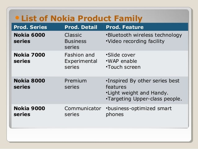 strategy of nokia for new product Learning how to market a new product successfully online or to retailers requires strategic planning , understand this can be a simple document for your eyes only that'll help you organize and think through your sales strategy write it in a way that makes sense for you typically.
