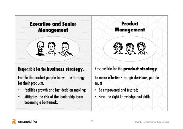 10 ©2017PichlerConsultingLimited Responsible for the product strategy. Product Management To make effective strategic ...