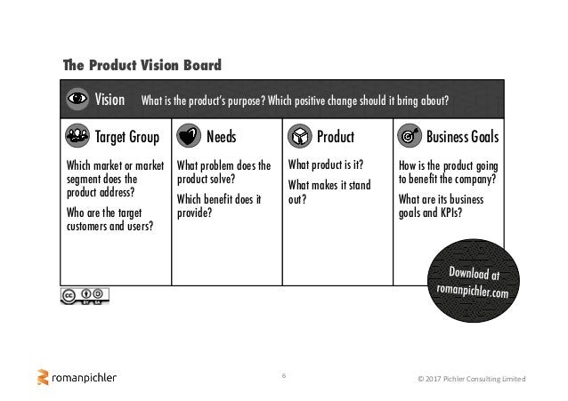 6 ©2017PichlerConsultingLimited The Product Vision Board Which market or market segment does the product address? Who ...
