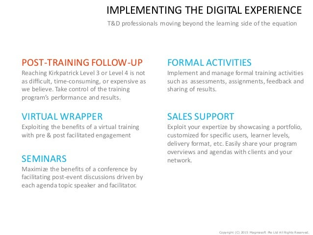 Product training - Wiztango active learning platform
