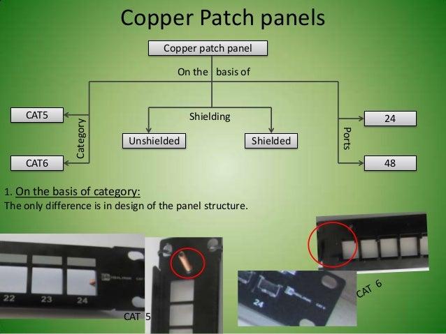 9  copper patch panels copper patch panel cat5 cat6