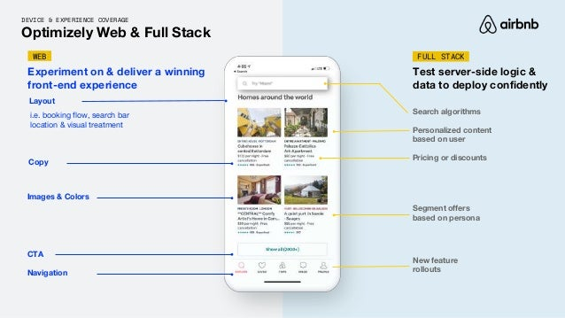 DEVICE & EXPERIENCE COVERAGE Optimizely Web & Full Stack FULL STACK. Test server-side logic & data to deploy confidently W...