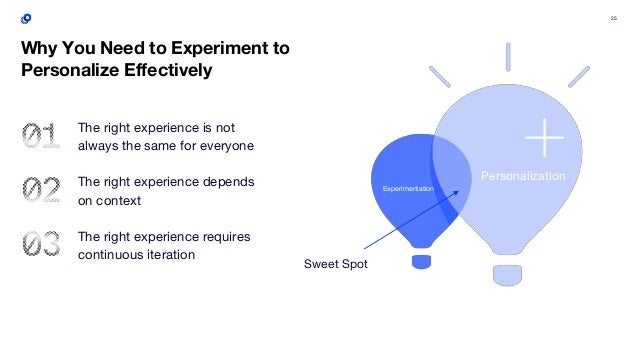 25 The right experience is not always the same for everyone The right experience depends on context The right experience r...