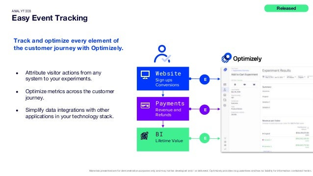 ANALYTICS Easy Event Tracking Track and optimize every element of the customer journey with Optimizely. Materials presente...
