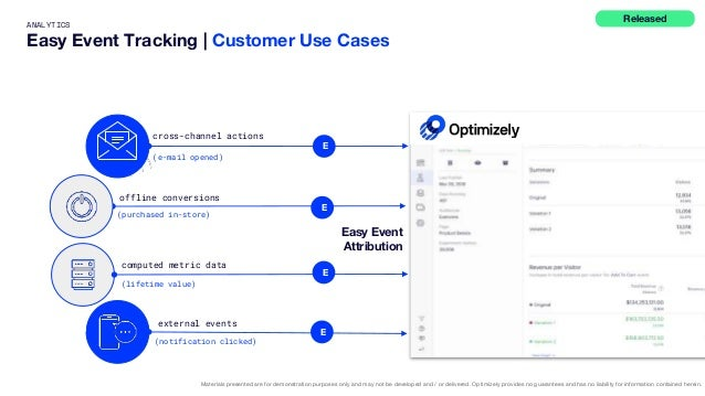ANALYTICS Easy Event Tracking   Customer Use Cases Materials presented are for demonstration purposes only and may not be ...