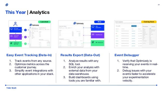 Optimizely Product Vision: The Future of Experimentation