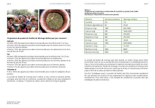 page 56 page 57 10 grammes de poudre de feuilles de Moringa oleifera par jour couvrent : Calcium • Environ 30% des apports...