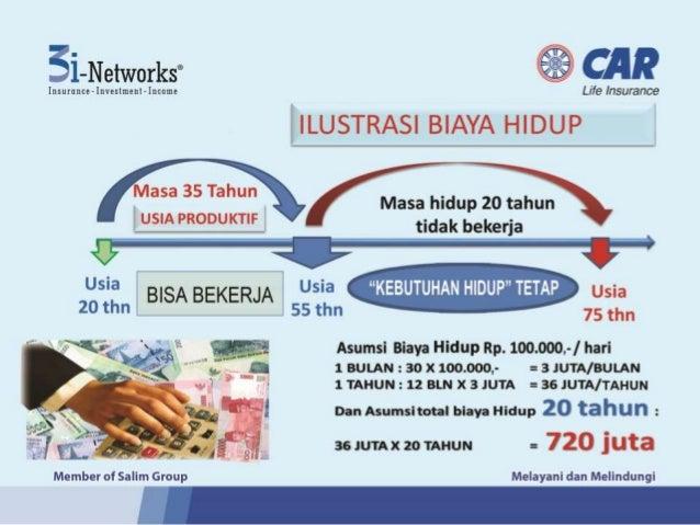 Presentasi 3i Networks