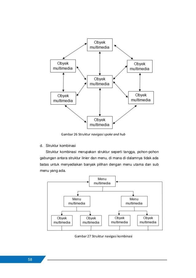 59 2. Perancangan Struktur Navigasi Perancangan struktur navigasi media pembelajaran interaktif untuk mata kuliah Aljabar ...