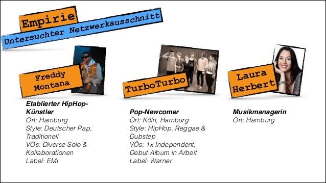 Etablierter HipHop- Künstler! Ort: Hamburg Style: Deutscher Rap, Traditionell VÖs: Diverse Solo & Kollaborationen Label: E...