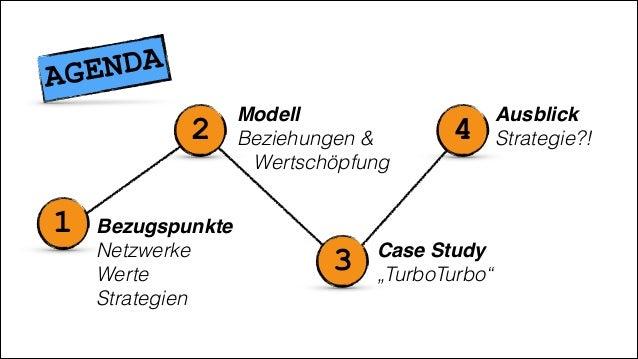 """AGENDA Bezugspunkte! Netzwerke Werte Strategien Case Study! """"TurboTurbo"""" Modell! Beziehungen & Wertschöpfung Ausblick! S..."""