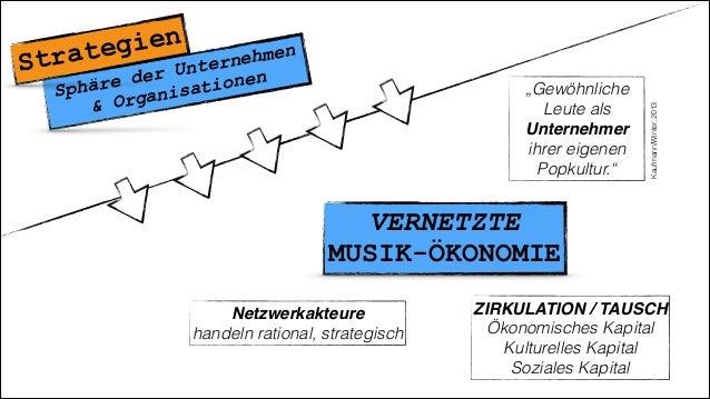 """VERNETZTE MUSIK-ÖKONOMIE """"Gewöhnliche Leute als Unternehmer ihrer eigenen Popkultur."""" Kaufmann/Winter,2013 ZIRKULATION / T..."""