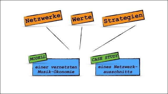 Strategien Werte Netzwerke ! einer vernetzten Musik-Ökonomie ! eines Netzwerk- ausschnitts CASE STUDY MODELL
