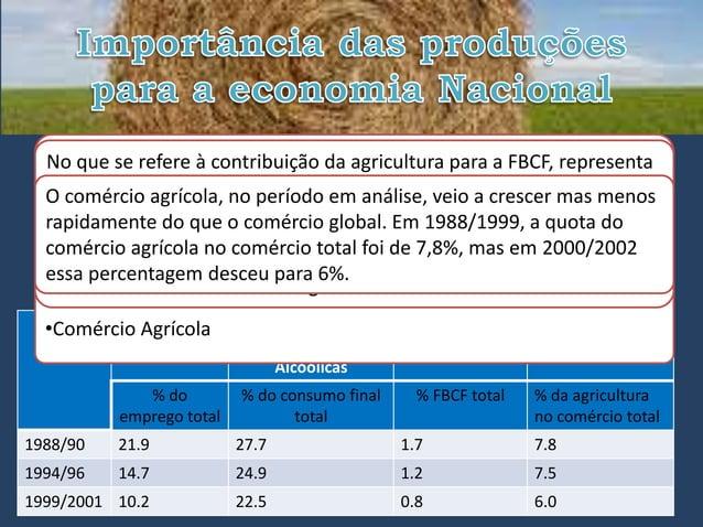 A importância da àEstados-membros da UE,portuguesa temovindo a  No como noutros agricultura na da agricultura para a FBCF,...