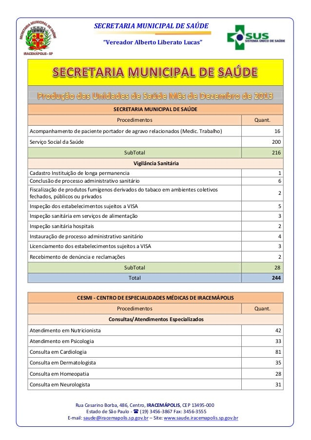 "SECRETARIA MUNICIPAL DE SAÚDE ""Vereador Alberto Liberato Lucas""  SECRETARIA MUNICIPAL DE SAÚDE Procedimentos  Quant.  Acom..."