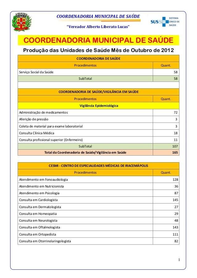 """COORDENADORIA MUNICIPAL DE SAÚDE                                """"Vereador Alberto Liberato Lucas""""  COORDENADORIA MUNICIPAL..."""