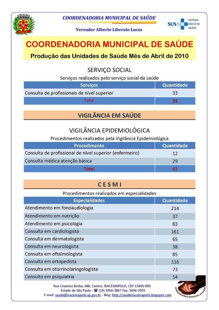 Produção da unidades de saúde mês abril 2010