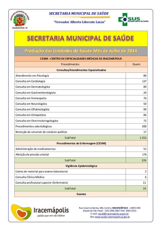 """SECRETARIA MUNICIPAL DE SAÚDE  """"Vereador Alberto Liberato Lucas""""  Rua Cesarino Borba, 486, Centro, IRACEMÁPOLIS - 13495-00..."""