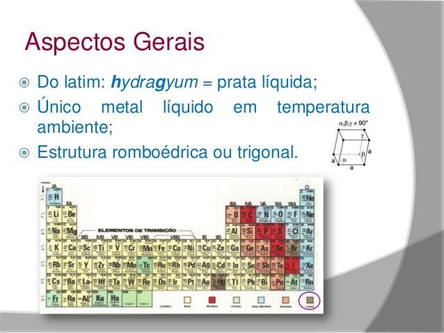 Produção Industrial de  Mercúrio Slide 2