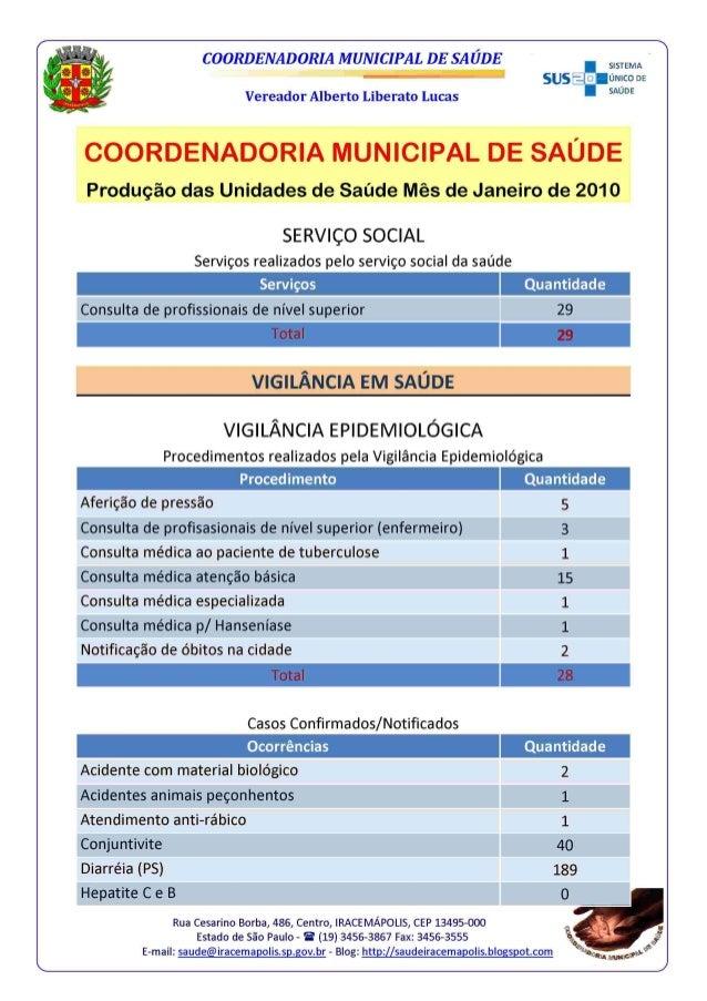 COORDENADORIA MUNICIPAL DE SAÚDE  ' SISTEMA SUS : lj 'ÚNICO DE Vereador Alberto Liberato Lucas SAUDE     COORDENADORIA.  Í...